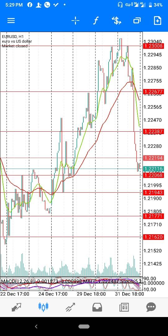 EUR-USD-Jan-wk1-2021