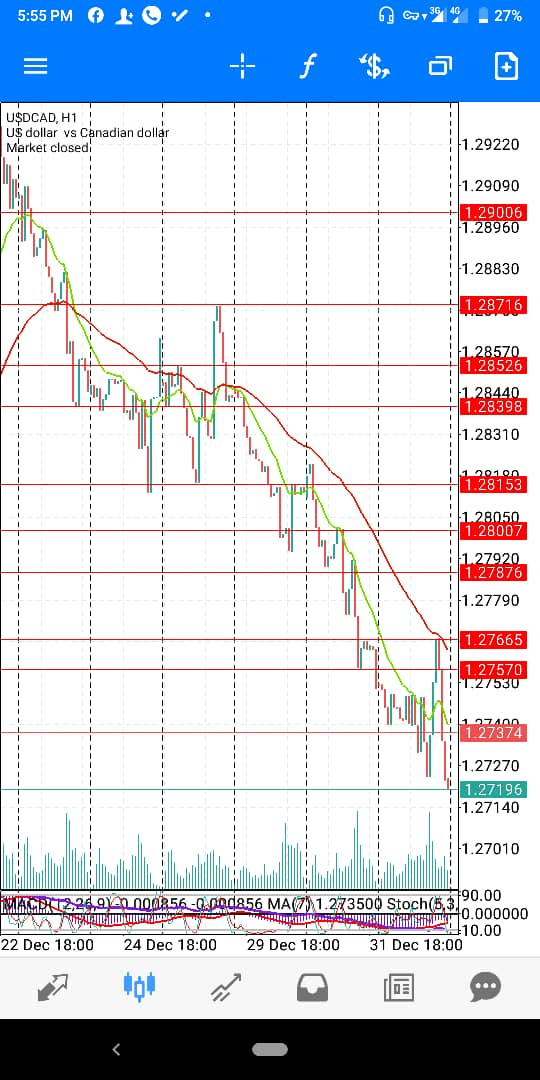 USD-CAD-Jan-wk1-2021