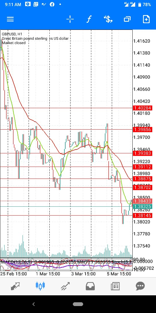 GBP-USD-March-Wk2-2021